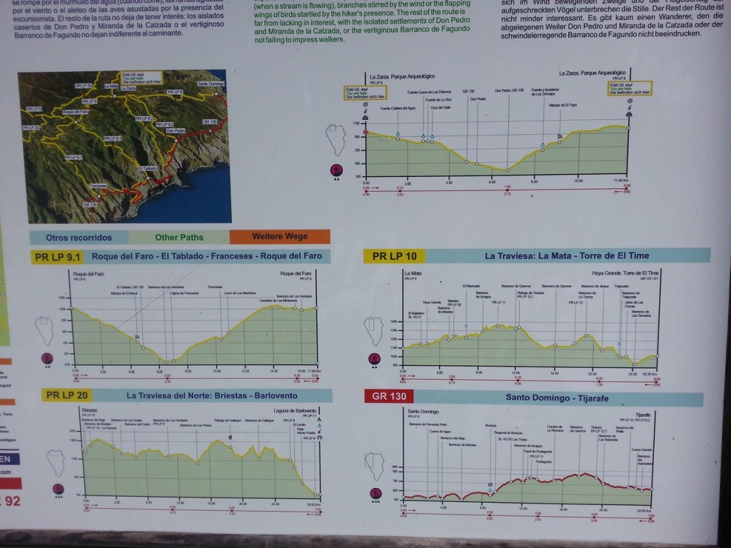 Описание пешеходных маршрутов в горах